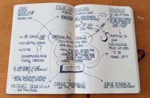 Stephanie Crowe fountain pen Mindmap AdS